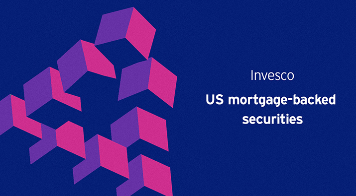 What are US commercial mortgage-backed securities?